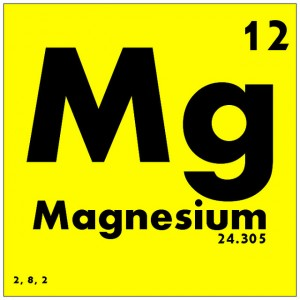 magnesium element card by Flickr user Science Activism